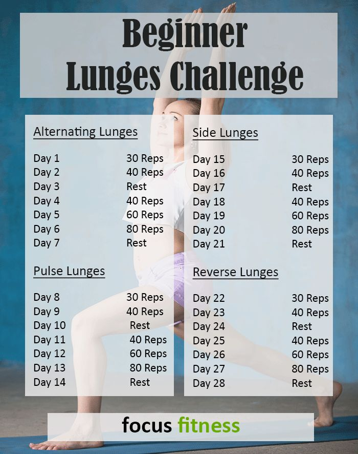 Beginner bodyweight lunges challenge http://focusfitness.net/30-day-lunges-challenge/
