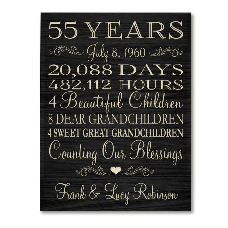 15th Wedding Anniversary Gifts For Her