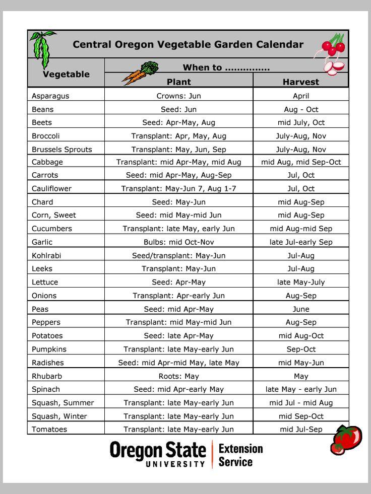 Central Oregon Gardening Calendar