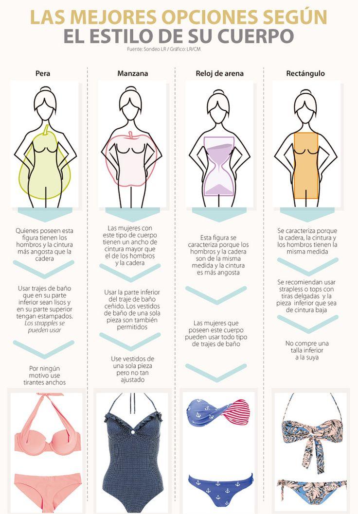 Siga estas sugerencias para escoger el vestido de baño ideal