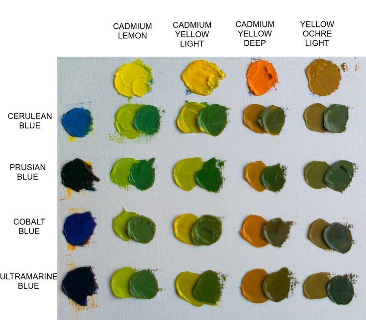 Como continuación de los factores del color, y conjuntamente con la ejecución de las cartas de colores de nuestra paleta (que aún sigo haciendo muy poquísimo a poco –yo también me dejo tentar por l…
