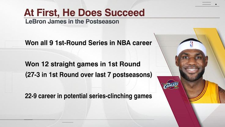 cleveland cavaliers stats all time