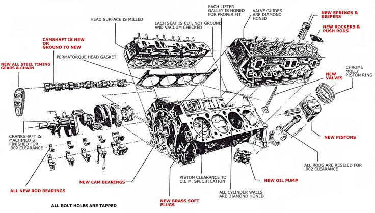 Image result for exploded view of cummins NTA 855 (With