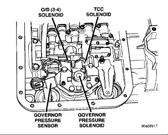 transmission parts diagram for 44re dodge dakota