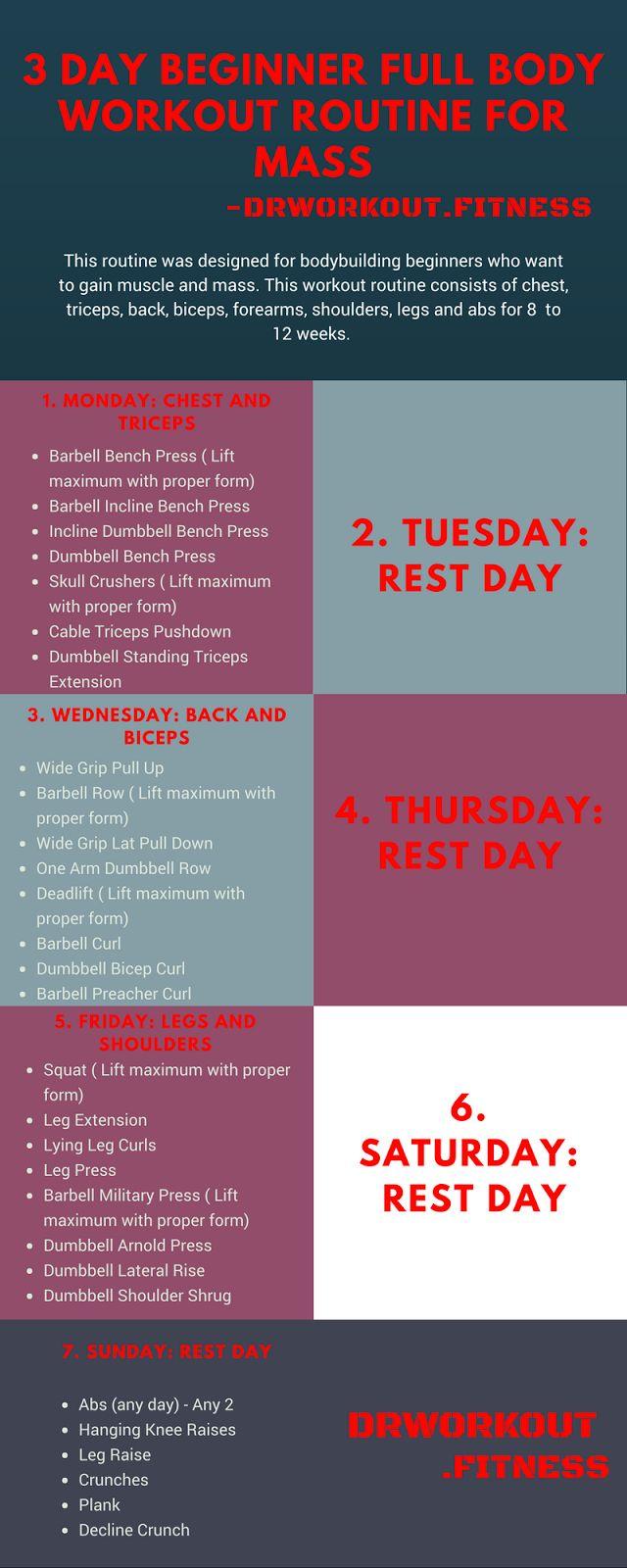 Beginner Full Body Workout | Posted By: AdvancedWeightLossTips.com