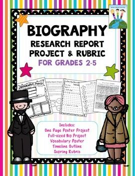 Biography project research poster and biography on pinterest