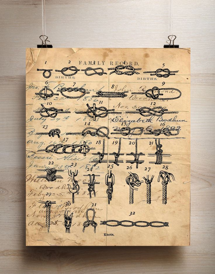 Nautical knot study beach vintage industrial rustic art print custom choice background from antique paper by PaperRescueDesigns on Etsy