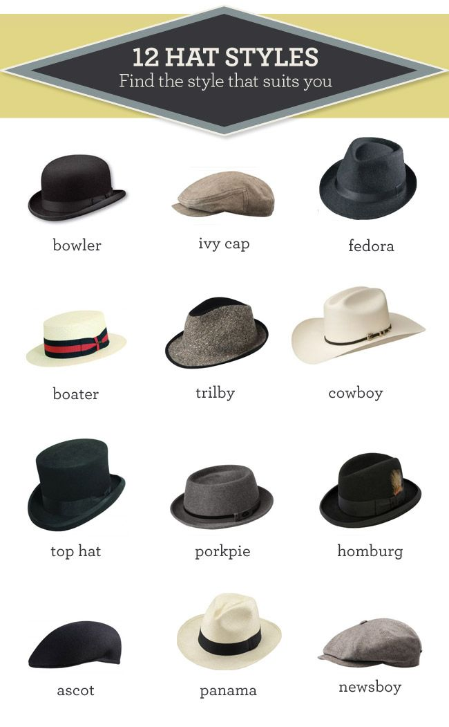 This is a splendid graphic of the various types of hats.