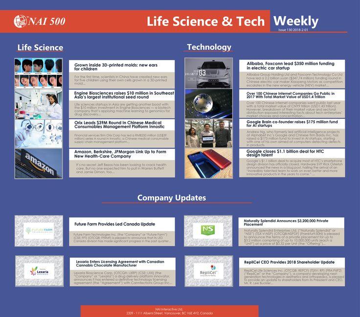 #LifeScience & #Technology Weekly 130 - Week of Jan 25-Feb 1 #EV #healthcare #Amazon #internet #Google #HTC #Alibaba #cannabis
