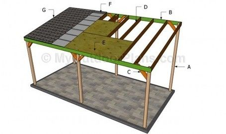 Free pavillion plans my outdoor plans carport how to Wood carport plans free