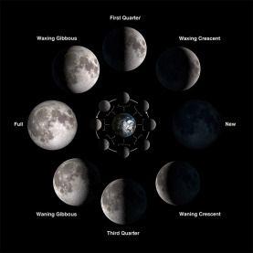 la-luna-fases-de-la-luna