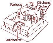 Medieval Manors in England