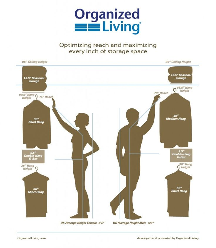 25 best ideas about walk in closet dimensions on for Walk in closet measurements