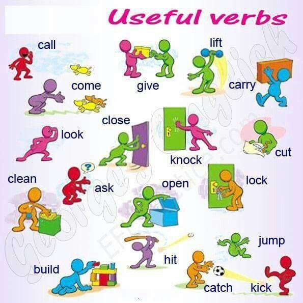 Quick study german grammar help