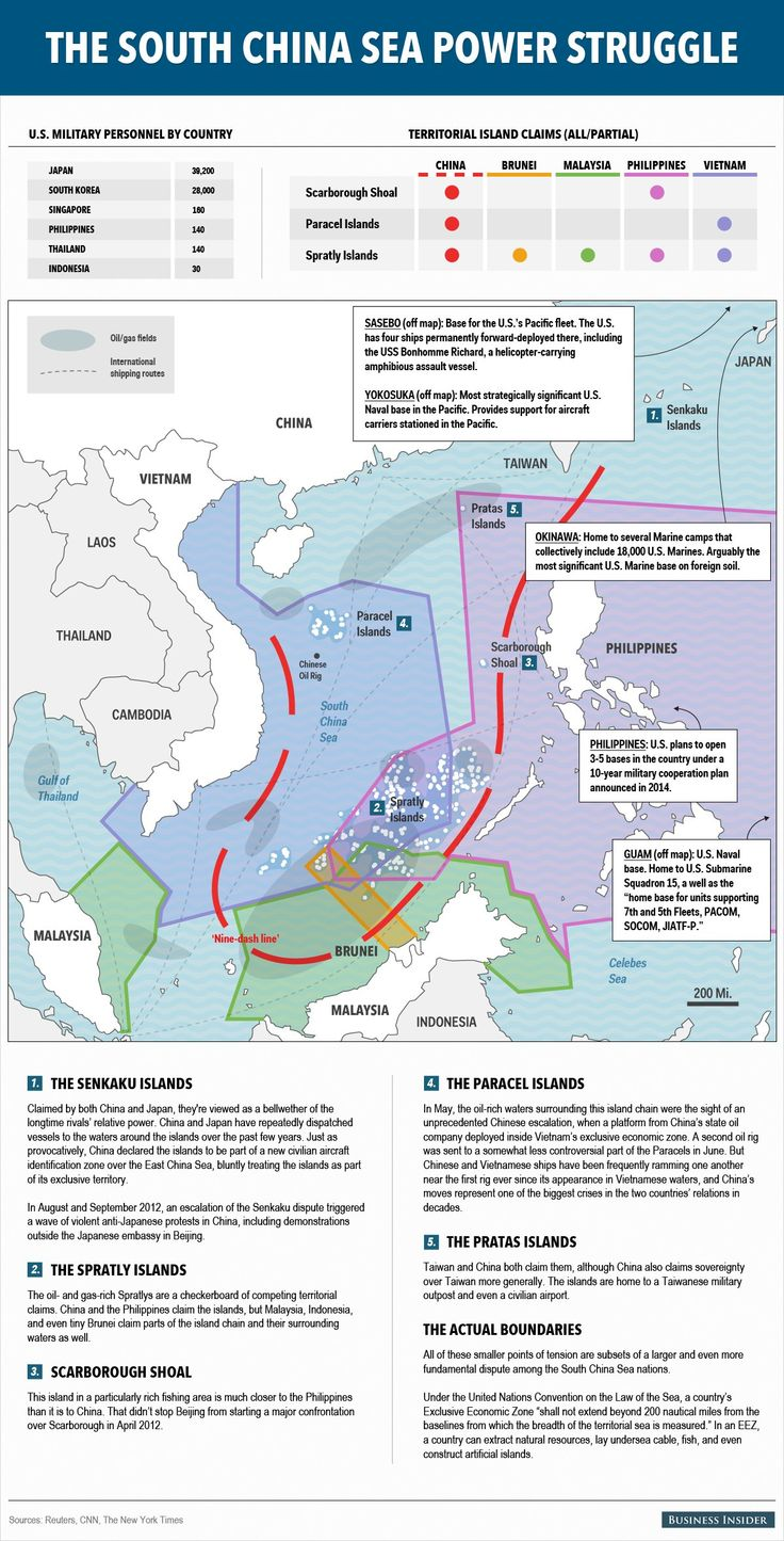 China's influence is growing so fast that two of the world's biggest militaries…
