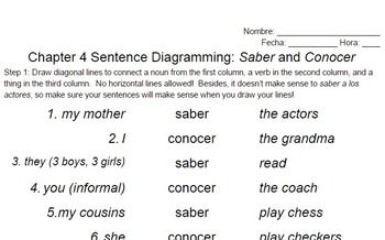 Saber vs Conocer. Based on Paso a Paso 2 Chapter 4 (or a similar section in Realidades), this sheet asks students to use subject pronouns, the present of saber or conocer, and a phrase to create 10 sentences.An example sentence is provided to show students how to connect these three pieces into a sentence; then, students only need to decide which combinations make sense and which words to translate or verbs to...