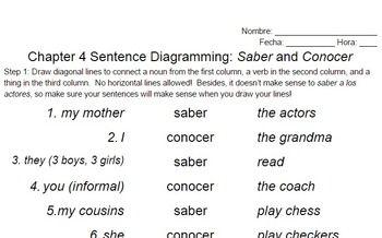saber vs conocer sentences worksheet sentences need to and presents. Black Bedroom Furniture Sets. Home Design Ideas