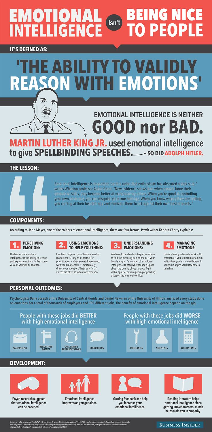 Emotional Intelligence - neither good nor bad, according to this provocative infographic.