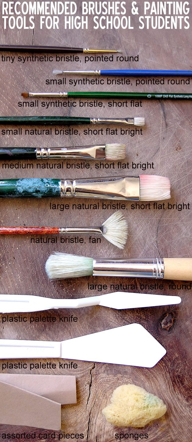 Types of brushes and painted tools recommended for high school Art / Painting students