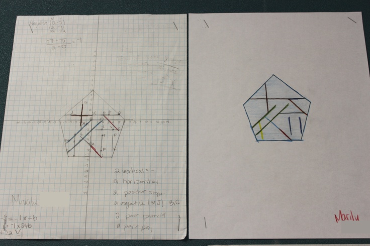 Drawing Lines With Equations : Images about drawing the lines project on pinterest