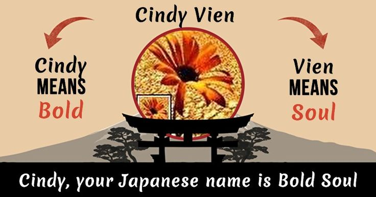 What's The Meaning Of Your Name In Japanese?