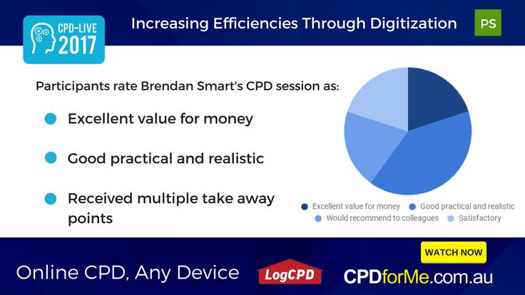 $66 - Increasing Efficiencies Through Digitization, with Brendan Smart, LEAP Legal Software 0.5 #CPD Unit #Online #AnyDevice #ProfessionalSkills - implement #eConveyancing #tools at a pace that works for #yourpractice