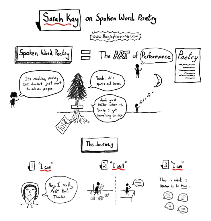 how to write a great spoken word poem
