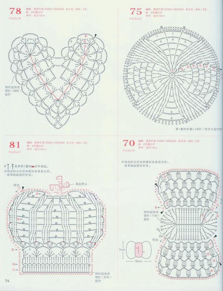 4856 besten lovely crochet Bilder auf Pinterest | Amigurumi ...