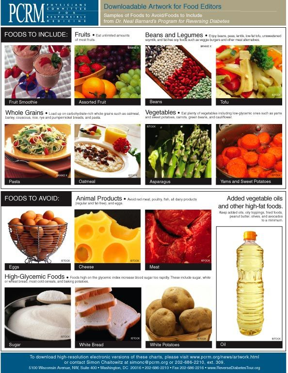 Foods to Avoid/Foods to Include from Dr. Neal Barnard's Program for Reversing Diabetes (link to high resolution PDF)