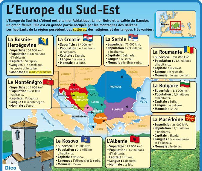 Fiche exposés : L'Europe du Sud-Est