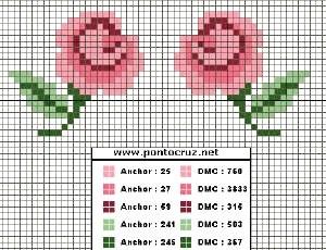 free cross stitch chart -- double flowers