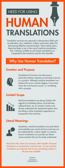 What is the need for human translations?  Compared to machine translations, human translations are better in the context of literal meanings, scope as well as portraying emotions and purpose.