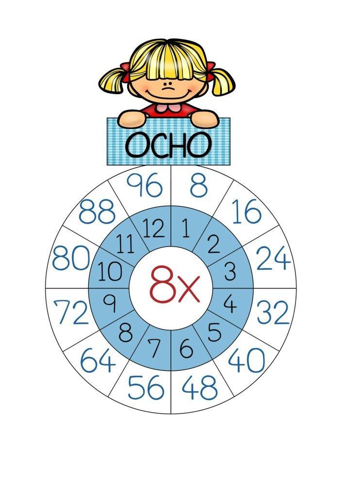 Manipulativo Tablas De Multiplicar En Forma Circular Orientacion A Tablas De Multiplicar Aprender Las Tablas De Multiplicar Tabla De Multiplicar Para Imprimir