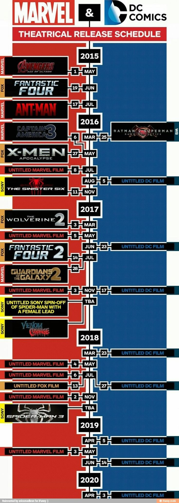 The Marvel/DC Movie Timeline Helps Plan Your Next 7 Years Of Superhero Movies - MTV