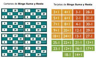 BINGO - LOTO - LOTERÍA. Bingo para imprimir. Cartones numerados y tarjetas con sumas y restas. Primer grado.