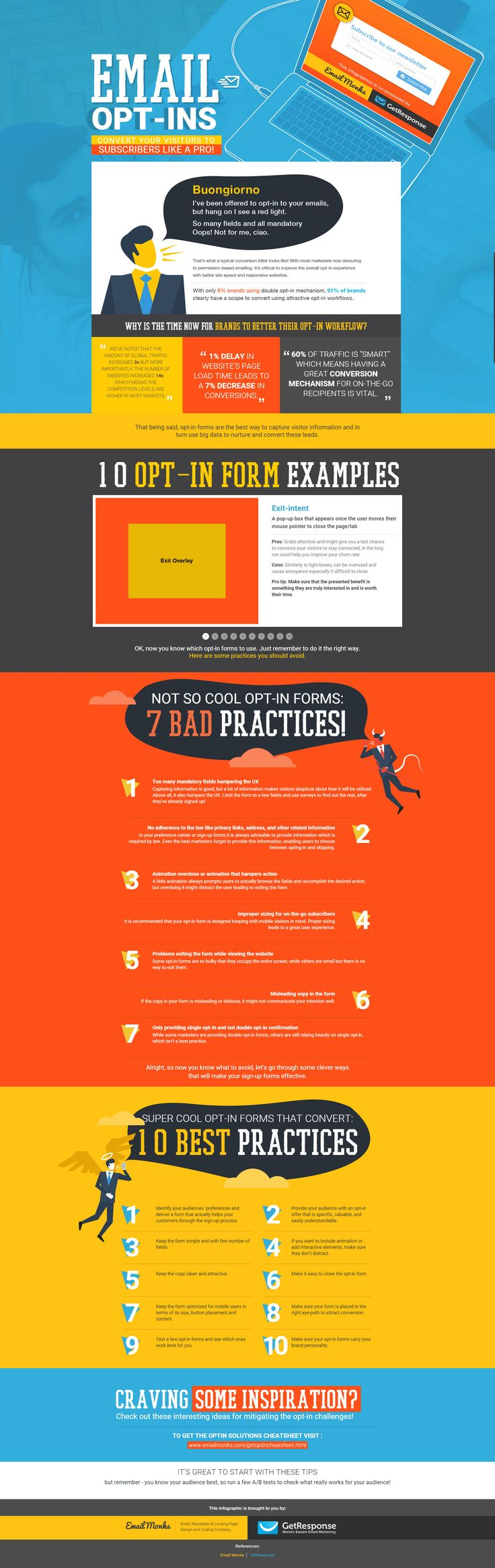 Email Opt-ins Infographic
