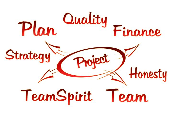 Hoy os presento la segunda parte de los objetivos estratégicos que te definirán como empresa. #motivacion #experiencia #trabajo #transformacion #habito #empresa #emprendimiento #empresas #desarrolloprofesional #conocimiento #actitud #productividad #equipo #lider #profesional #vida #comunicacion #comenzar #objetivo #coaching