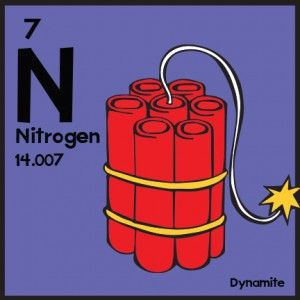 Nitrogen the classic periodic table illustrated to use for Adopt an element project ideas
