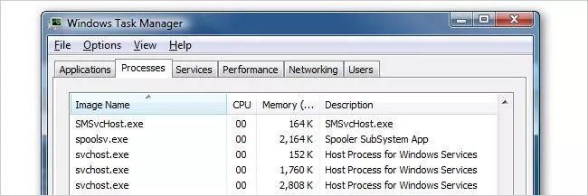 What is svchost.exe And Why Is It Running?