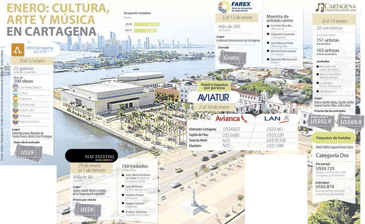 Aliste su bolsillo para ir en enero a los mejores eventos culturales en Cartagena