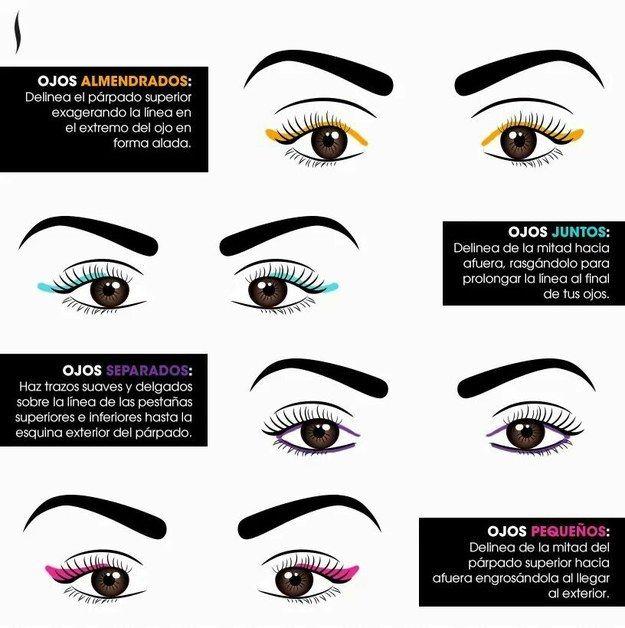 El delineado ideal para tus ojos. | 14 Infográficos que te ayudarán a dominar el arte del maquillaje
