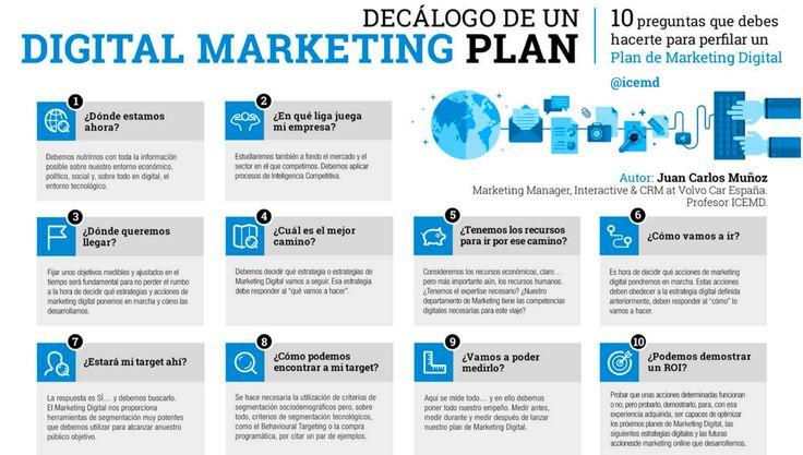 Decálogo Plan Marketing Digital #infografía