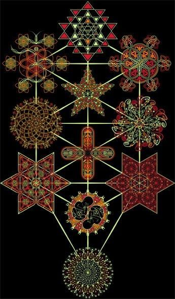 Ancient tree of Life with some geometric pattern. They represent the sacred energy of our univers. Each sacred geometry is a level of counsciousness, a shape of the creation, a special force of god.