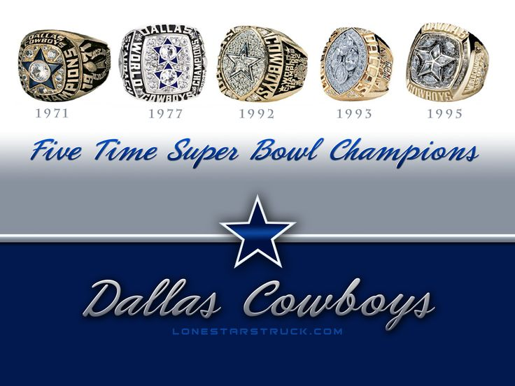Cowboys Super Bowl Rings Pictures | Cowboys Graphic: 5X Champions - Lone Star Struck
