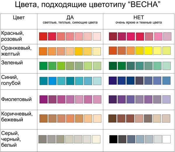 палитра цветов для цветотипа весна теплая - חיפוש ב-Google