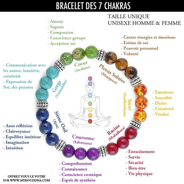 7 Chakra Guérison Équilibre Bracelet Lava Rock Gemstone Yoga Mala énergie Bracelet