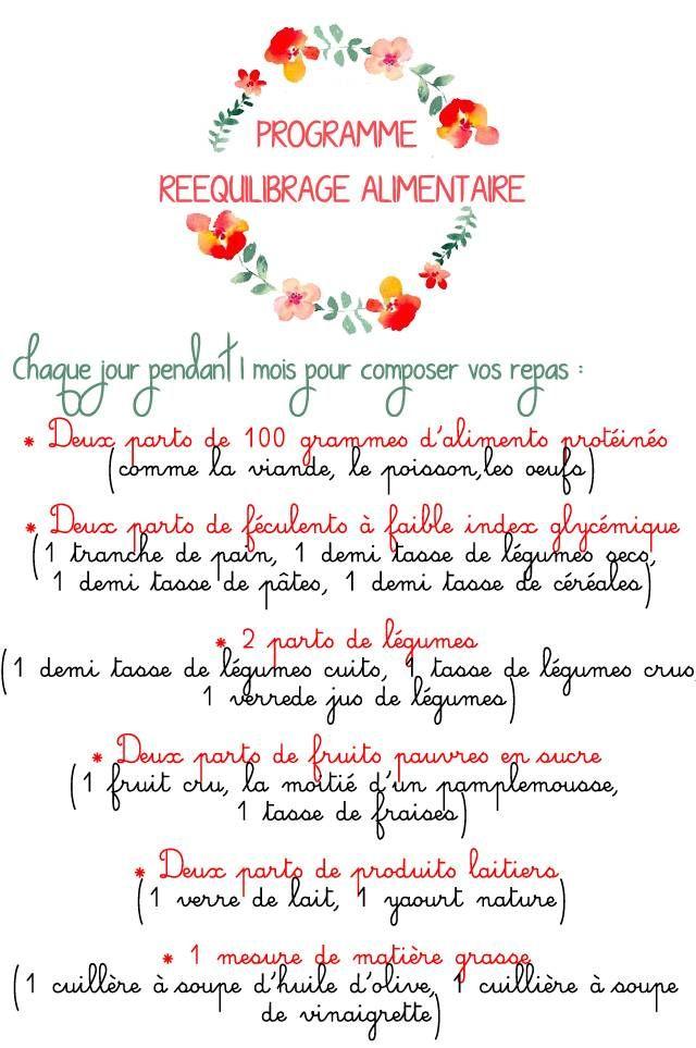 ♡ SLIMMING CHALLENGE, AUF DEM WEG ZUR LEBALANZIERUNG VON LEBENSMITTELN ♡ | Marions Blog in Bordeaux: Modeblog in Bordeaux, Lifestyle, Trendblog, Fotos, Reisen,   – Julie Corre
