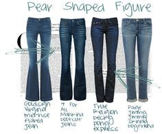 Jeans that work for different body types, with images so you dont need to guess what they're trying to explain
