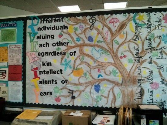 Diversity Back To School Bulletin Board Idea