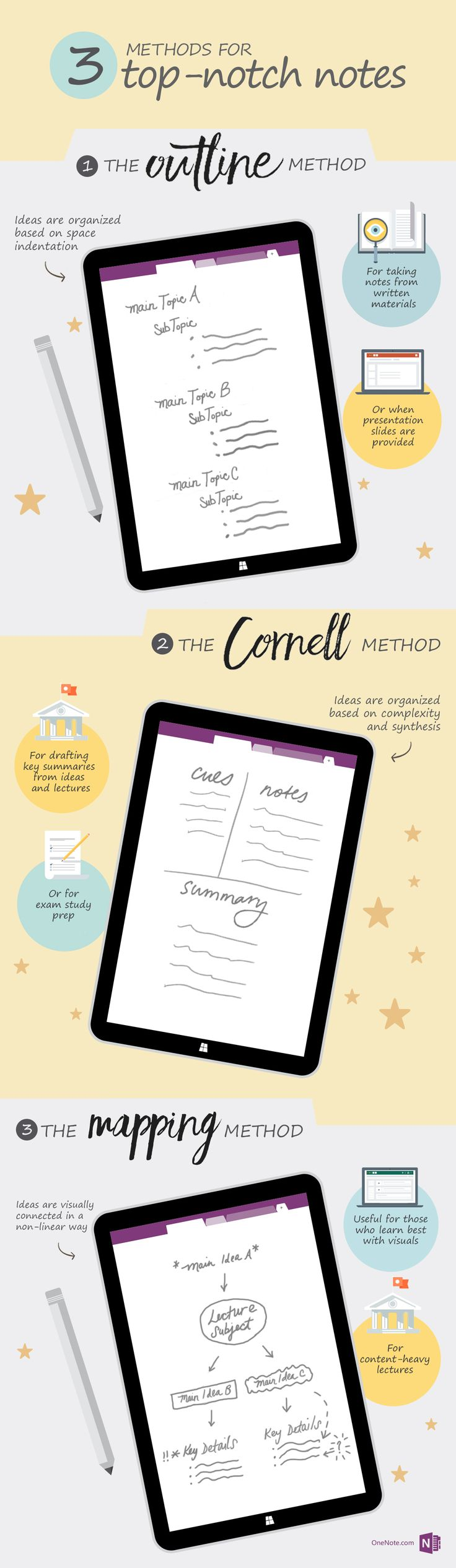 Did you know 60% of notes are forgotten after only 9 hours? In OneNote, students can map, outline and break down notes any way they like. Plus, it's all auto-saved for easy review when exam time comes. Find out more about the classroom-friendly app: http://www.onenote.com/?WT.mc_id=soc_TW_NoteMethods_LM_fans